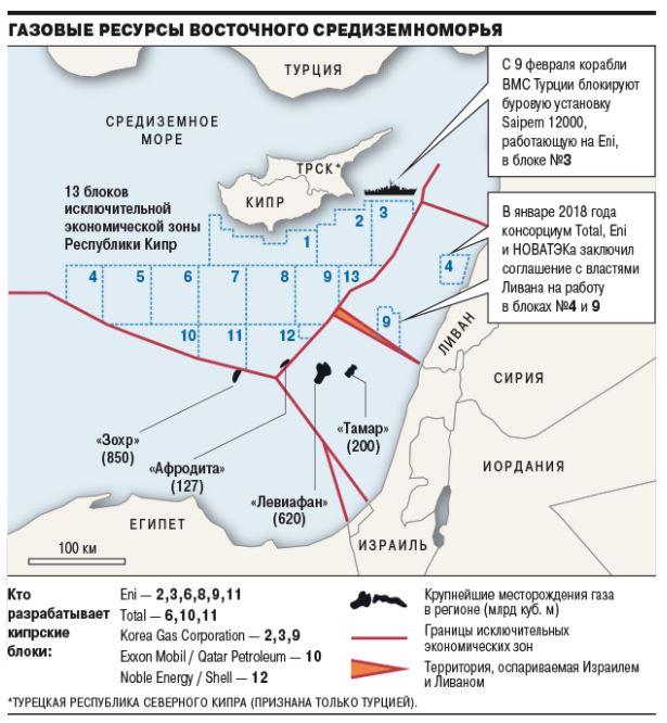 Турецкие военные корабли препятствовали буровой платформе Кипра проследовать кместу добычи газа